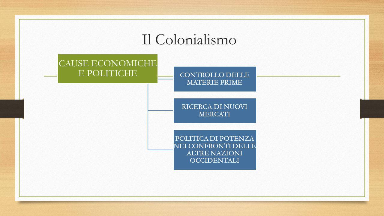 Il Colonialismo CAUSE ECONOMICHE E POLITICHE CONTROLLO DELLE MATERIE PRIME RICERCA DI NUOVI MERCATI POLITICA DI POTENZA NEI CONFRONTI DELLE ALTRE NAZI