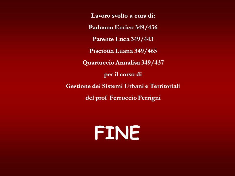 FINE Lavoro svolto a cura di: Paduano Enrico 349/436 Parente Luca 349/443 Pisciotta Luana 349/465 Quartuccio Annalisa 349/437 per il corso di Gestione