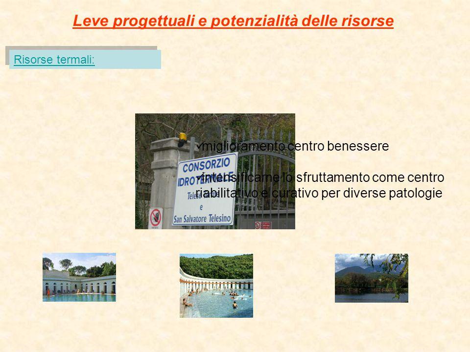 Leve progettuali e potenzialità delle risorse Risorse termali: miglioramento centro benessere intensificarne lo sfruttamento come centro riabilitativo