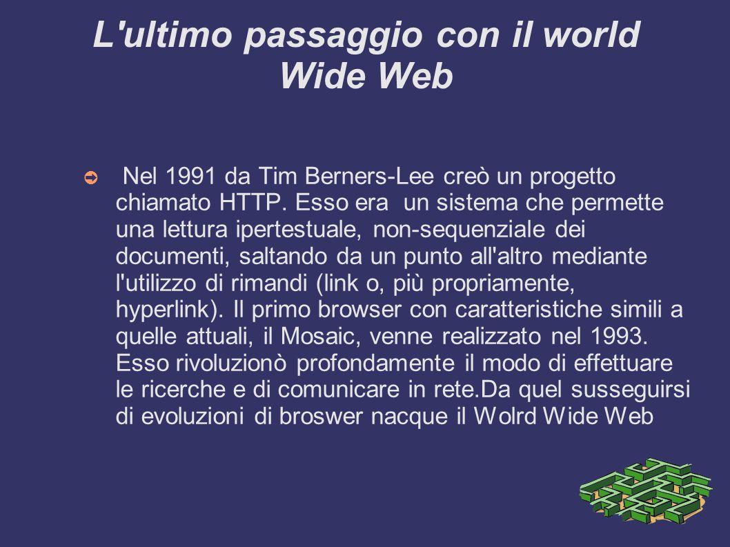 """Lo Sviluppo di Internet continua con il primo """"social network"""" ➲ L'altra origine di internet si trova nel BBS (Bulletin Board System), un sistema di b"""