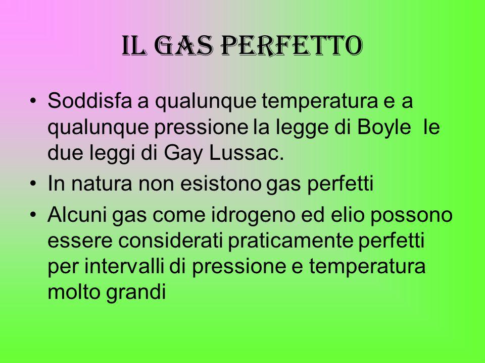 IL GAS PERFETTO Soddisfa a qualunque temperatura e a qualunque pressione la legge di Boyle le due leggi di Gay Lussac.