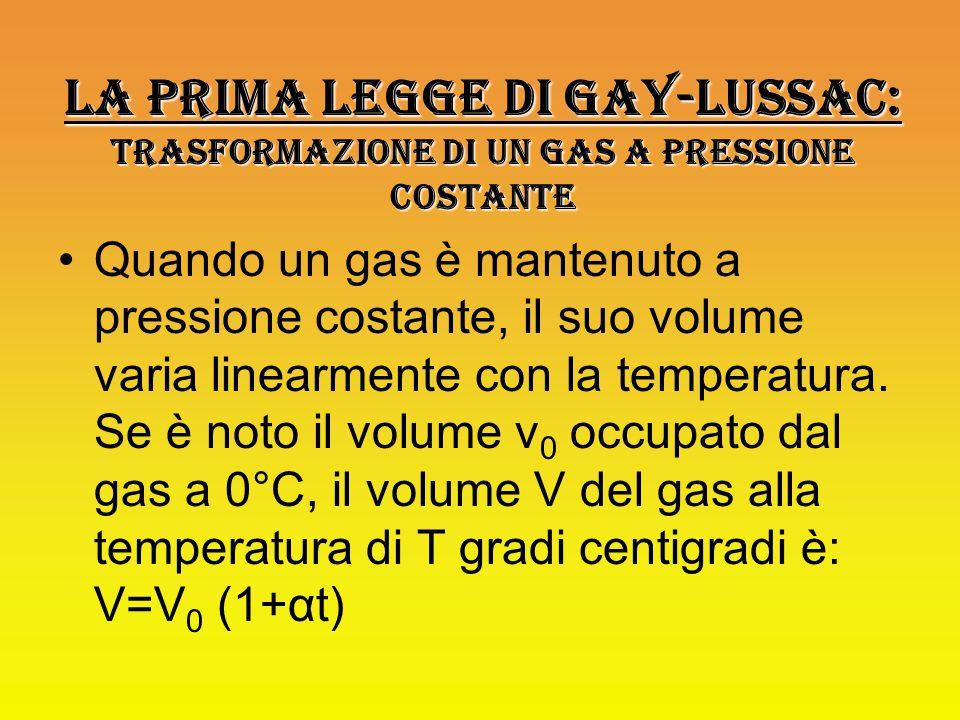 LA SECONDA LEGGE DI GAY LUSSAC: TRASFORMAZIONE DI UN GAS A VOLUME COSTANTE Quando un gas è mantenuto a volume costante, la sua pressione varia linearmente con la temperatura.