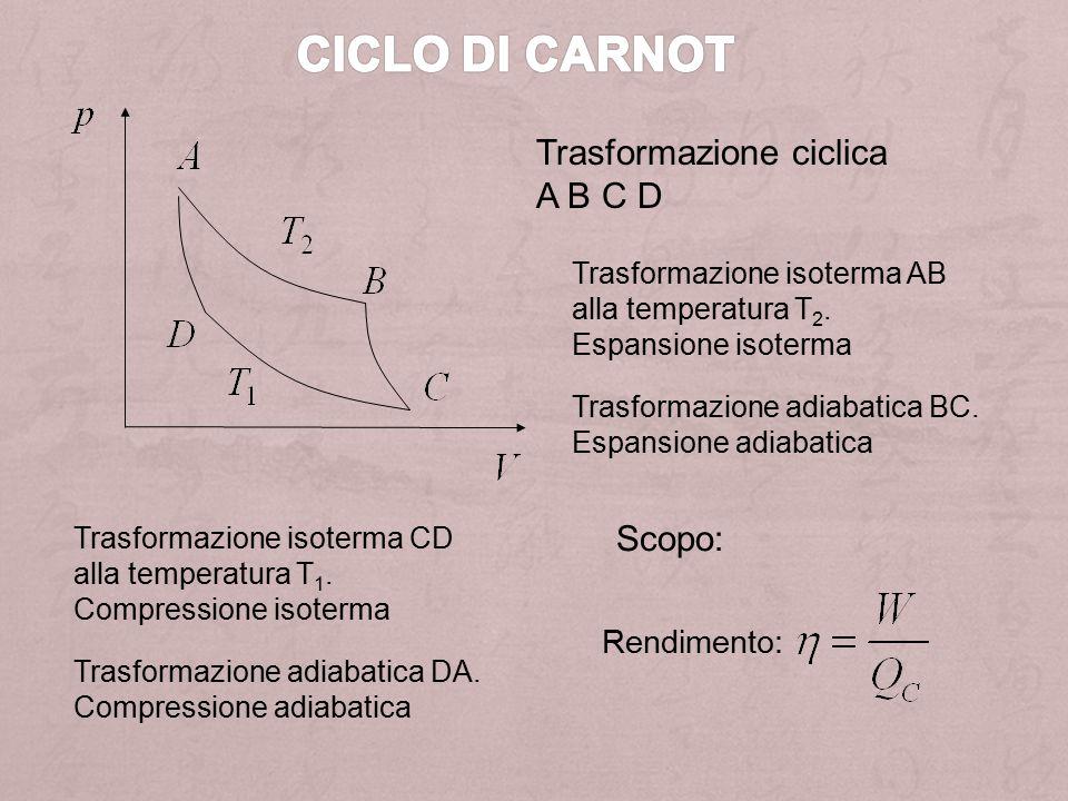 Trasformazione ciclica A B C D Trasformazione isoterma AB alla temperatura T 2.