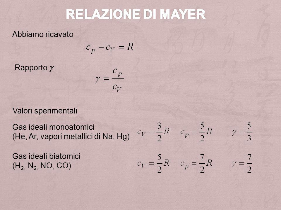 I gas che considereremo saranno sempre mono o bi atomici per qualsiasi trasformazione equazione dei gas perfetti relazione di Mayer primo principio della termodinamica