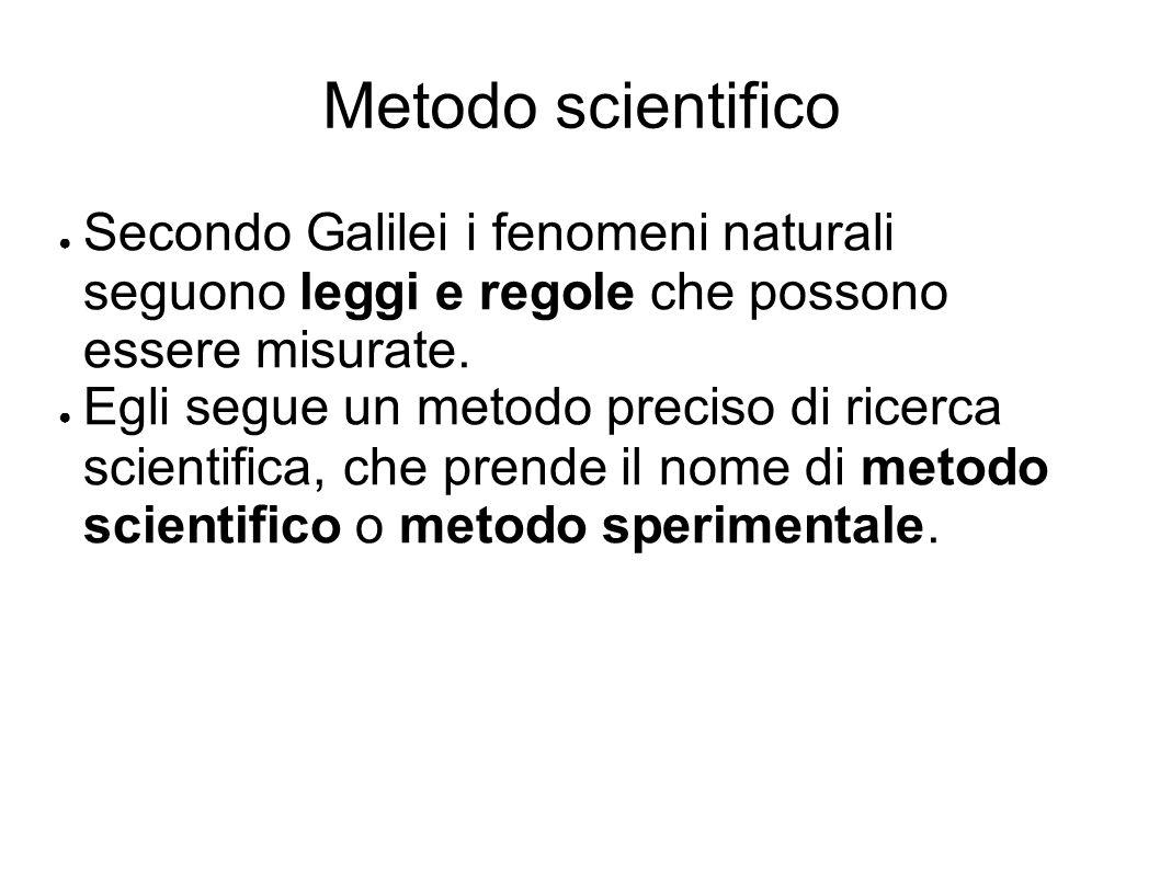 Metodo scientifico ● Secondo Galilei i fenomeni naturali seguono leggi e regole che possono essere misurate.