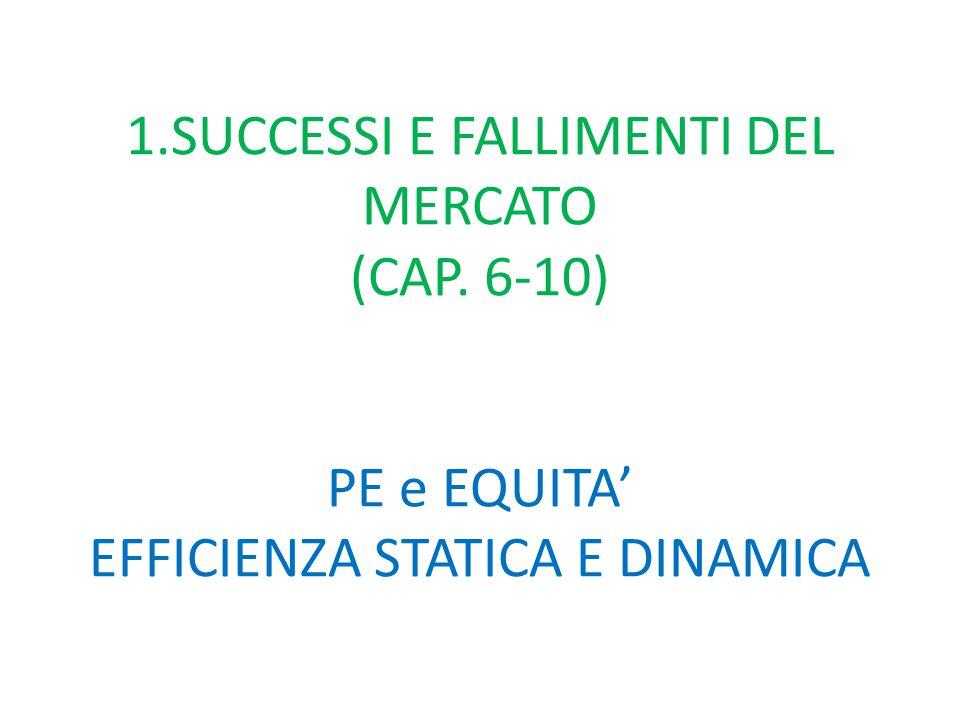 1.SUCCESSI E FALLIMENTI DEL MERCATO (CAP. 6-10) PE e EQUITA' EFFICIENZA STATICA E DINAMICA