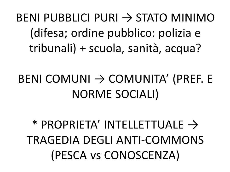 BENI PUBBLICI PURI → STATO MINIMO (difesa; ordine pubblico: polizia e tribunali) + scuola, sanità, acqua? BENI COMUNI → COMUNITA' (PREF. E NORME SOCIA