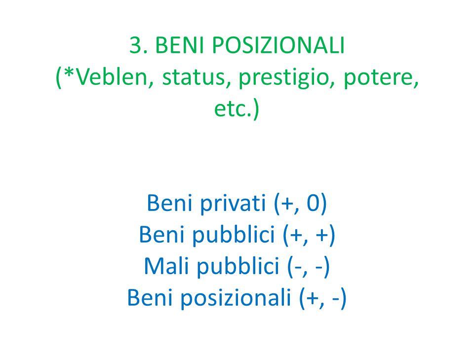 3. BENI POSIZIONALI (*Veblen, status, prestigio, potere, etc.) Beni privati (+, 0) Beni pubblici (+, +) Mali pubblici (-, -) Beni posizionali (+, -)