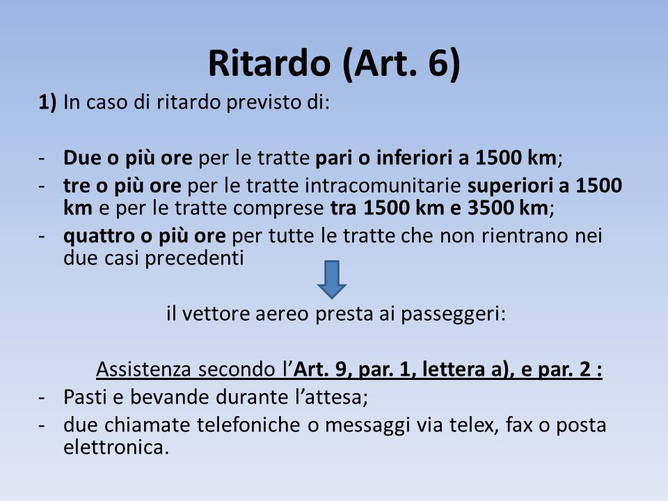 Ritardo (Art.