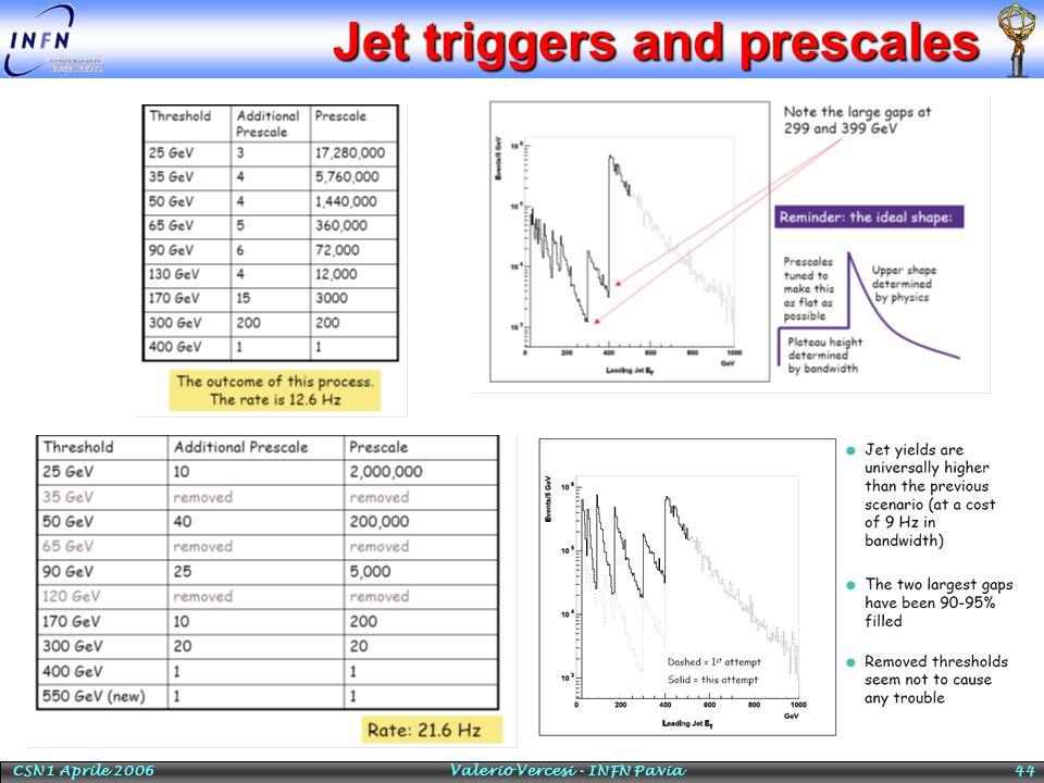 CSN1 Aprile 2006 Valerio Vercesi - INFN Pavia 44 Jet triggers and prescales