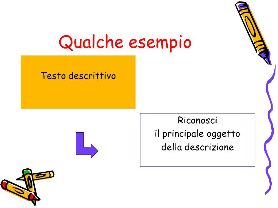 Qualche esempio Testo descrittivo Riconosci il principale oggetto della descrizione