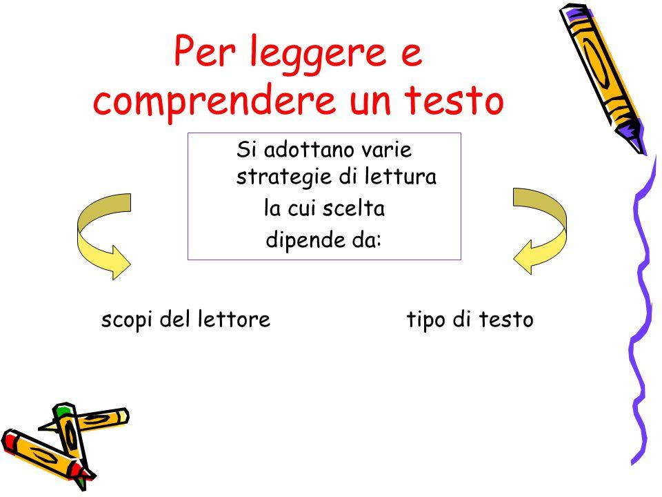 Per leggere e comprendere un testo Si adottano varie strategie di lettura la cui scelta dipende da: scopi del lettoretipo di testo