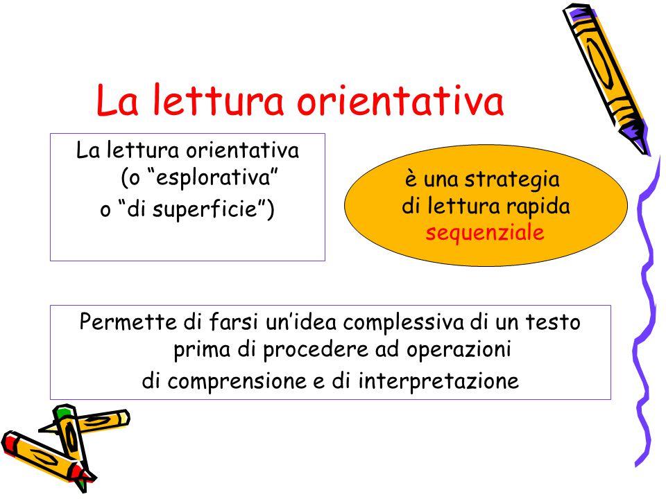 """La lettura orientativa La lettura orientativa (o """"esplorativa"""" o """"di superficie"""") Permette di farsi un'idea complessiva di un testo prima di procedere"""