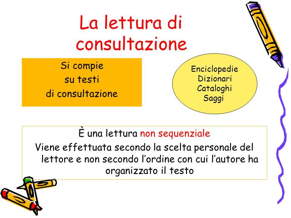 La lettura di consultazione Si compie su testi di consultazione È una lettura non sequenziale Viene effettuata secondo la scelta personale del lettore