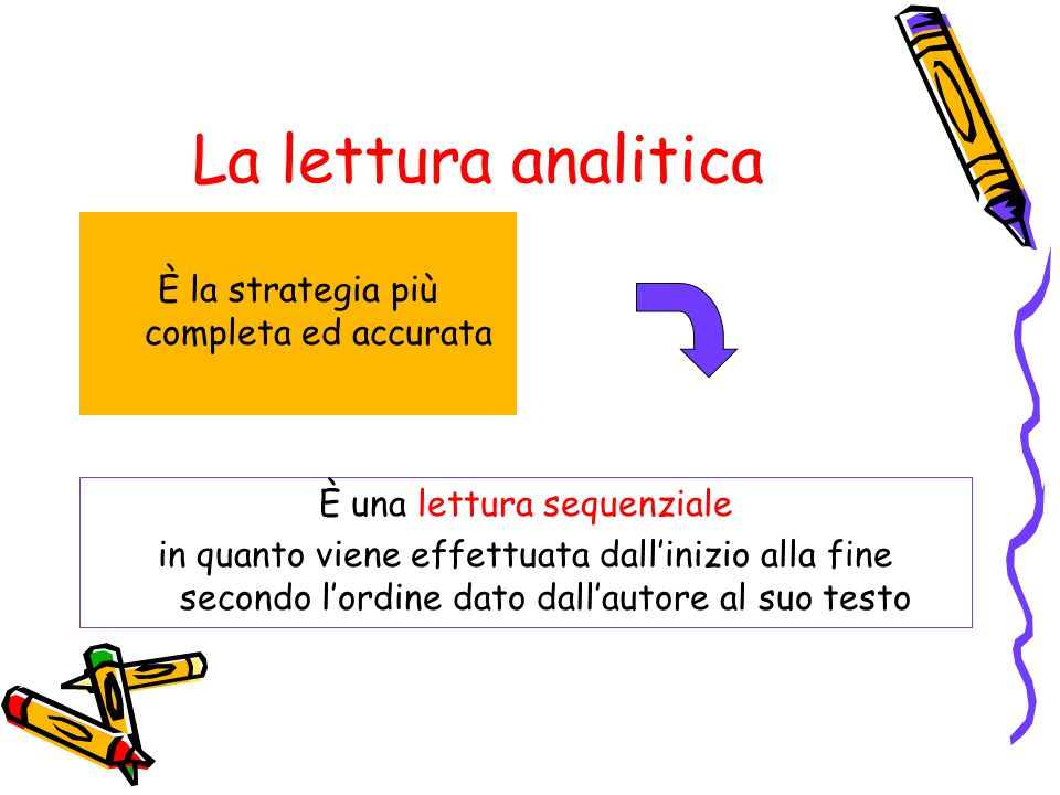 La lettura analitica È la strategia più completa ed accurata È una lettura sequenziale in quanto viene effettuata dall'inizio alla fine secondo l'ordi