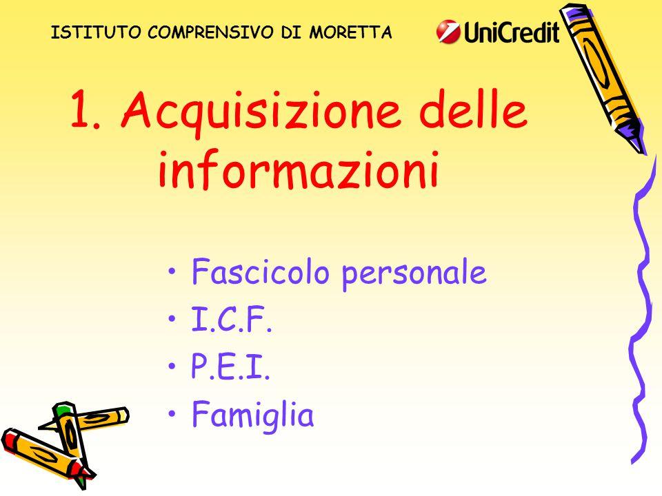 1. Acquisizione delle informazioni Fascicolo personale I.C.F. P.E.I. Famiglia ISTITUTO COMPRENSIVO DI MORETTA