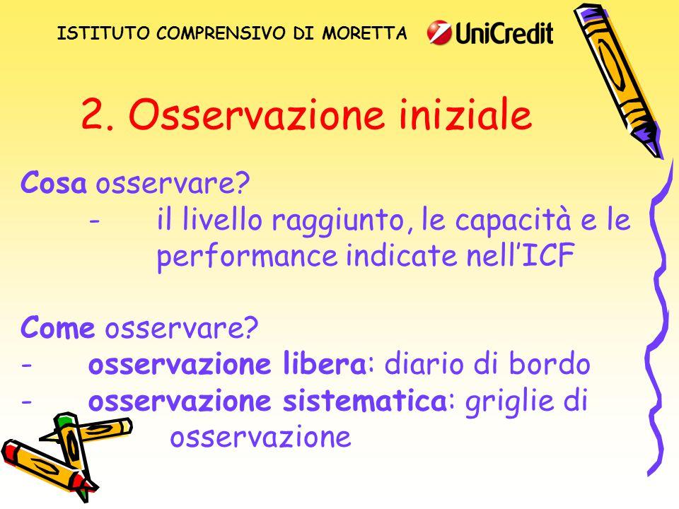 2. Osservazione iniziale Cosa osservare? - il livello raggiunto, le capacità e le performance indicate nell'ICF Come osservare? -osservazione libera: