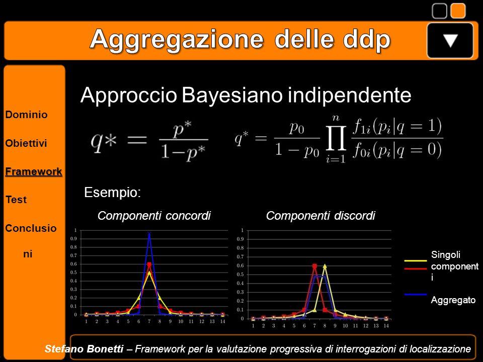Dominio ObiettiviFramework Test Conclusio ni Stefano Bonetti – Framework per la valutazione progressiva di interrogazioni di localizzazione Approccio
