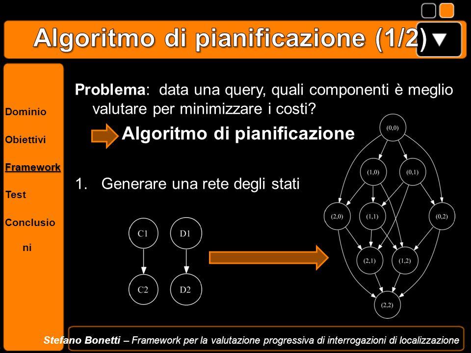 Dominio ObiettiviFramework Test Conclusio ni Stefano Bonetti – Framework per la valutazione progressiva di interrogazioni di localizzazione Problema:
