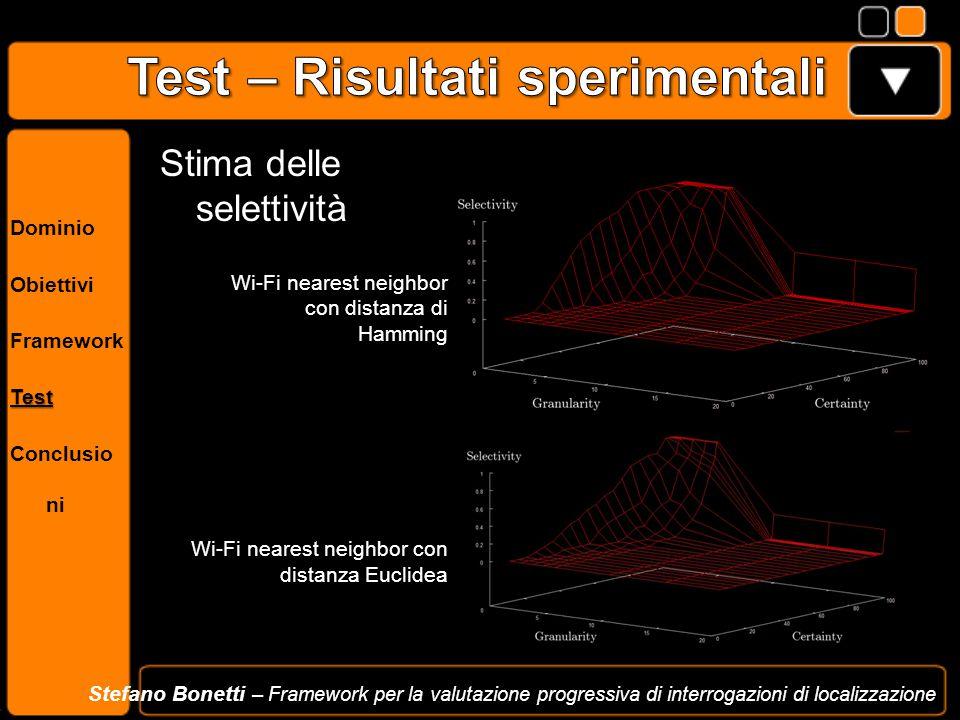 Dominio Obiettivi FrameworkTest Conclusio ni Stefano Bonetti – Framework per la valutazione progressiva di interrogazioni di localizzazione Wi-Fi near