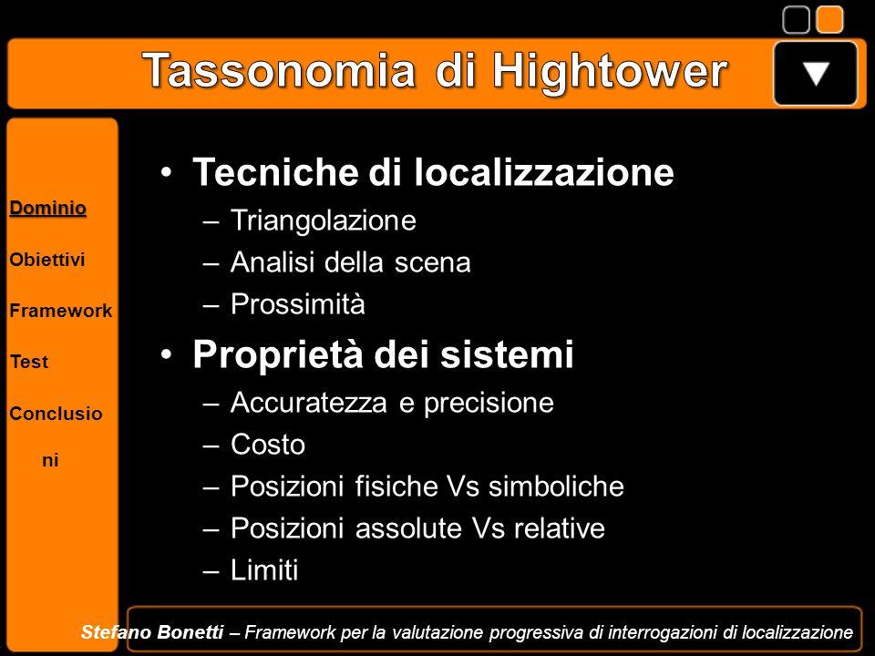 Dominio Obiettivi Framework Test Conclusio ni Stefano Bonetti – Framework per la valutazione progressiva di interrogazioni di localizzazione Tecniche