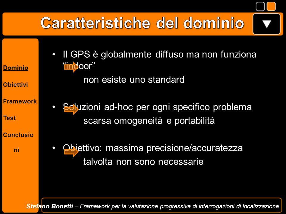 Dominio Obiettivi Framework Test Conclusio ni Stefano Bonetti – Framework per la valutazione progressiva di interrogazioni di localizzazione Il GPS è