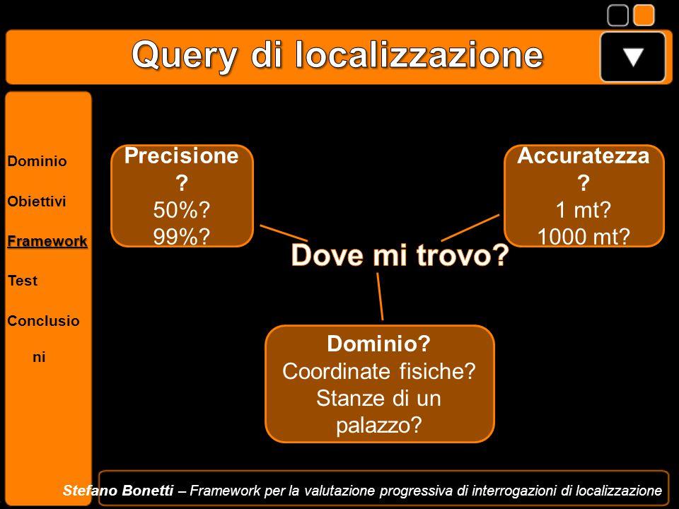 Dominio ObiettiviFramework Test Conclusio ni Stefano Bonetti – Framework per la valutazione progressiva di interrogazioni di localizzazione Input: –Dati di input generici per la localizzazione –Insieme delle risposte (posizioni) Output: –Distribuzione di probabilità sull'insieme delle risposte Proprietà: –Costo –q-Selettività: probabilità di risolvere una certa query q Componente input