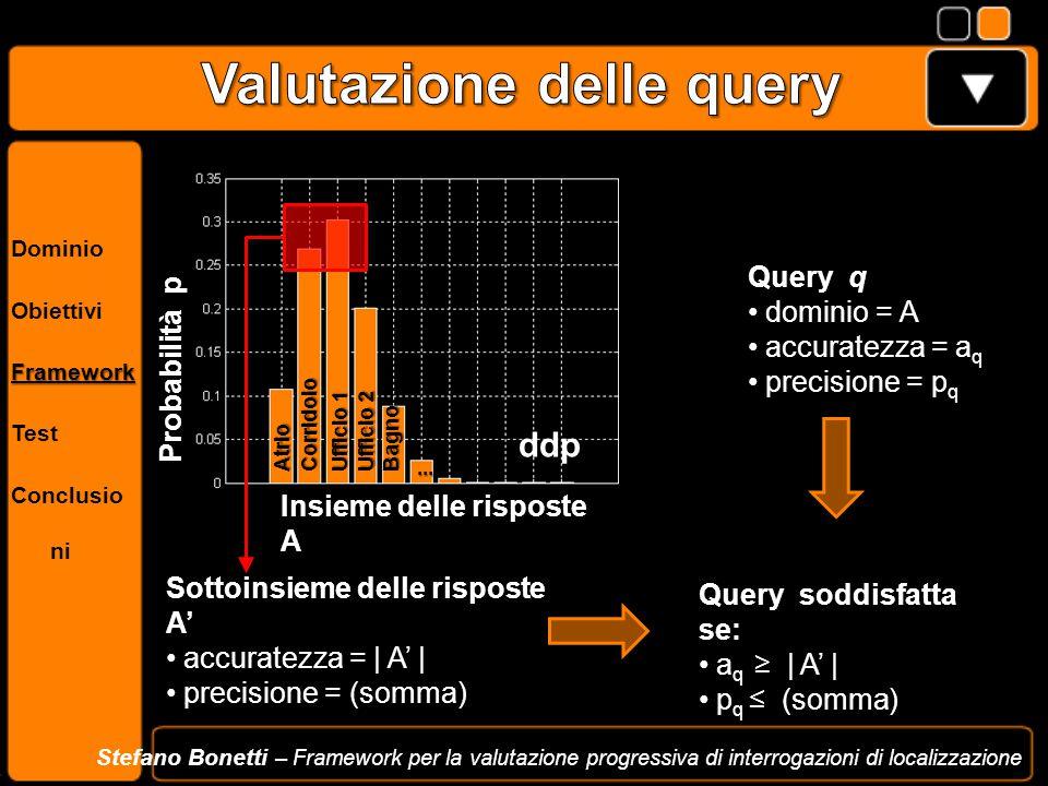 Dominio ObiettiviFramework Test Conclusio ni Stefano Bonetti – Framework per la valutazione progressiva di interrogazioni di localizzazione Se un solo componente non basta.