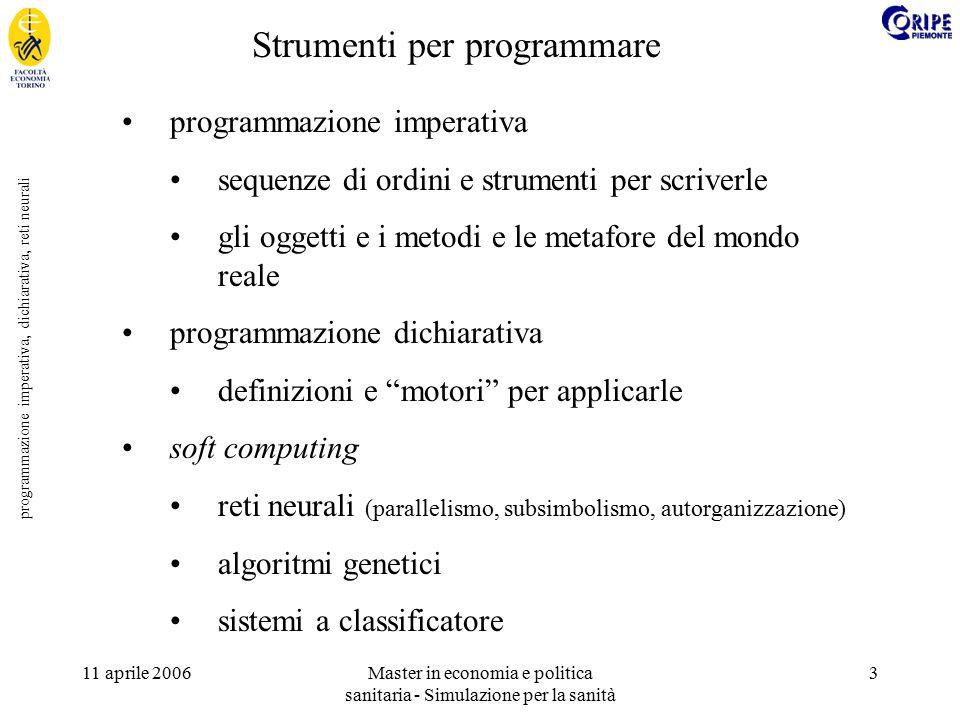 11 aprile 2006Master in economia e politica sanitaria - Simulazione per la sanità 3 programmazione imperativa, dichiarativa, reti neurali programmazio