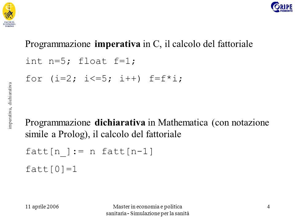 11 aprile 2006Master in economia e politica sanitaria - Simulazione per la sanità 4 imperativa, dichiarativa Programmazione imperativa in C, il calcolo del fattoriale int n=5; float f=1; for (i=2; i<=5; i++) f=f*i; Programmazione dichiarativa in Mathematica (con notazione simile a Prolog), il calcolo del fattoriale fatt[n_]:= n fatt[n-1] fatt[0]=1