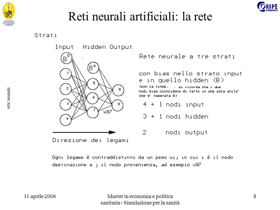 11 aprile 2006Master in economia e politica sanitaria - Simulazione per la sanità 8 rete neurale Reti neurali artificiali: la rete