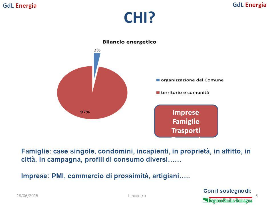 GdL Energia Con il sostegno di: 6 Imprese Famiglie Trasporti 18/06/2015I incontro CHI.