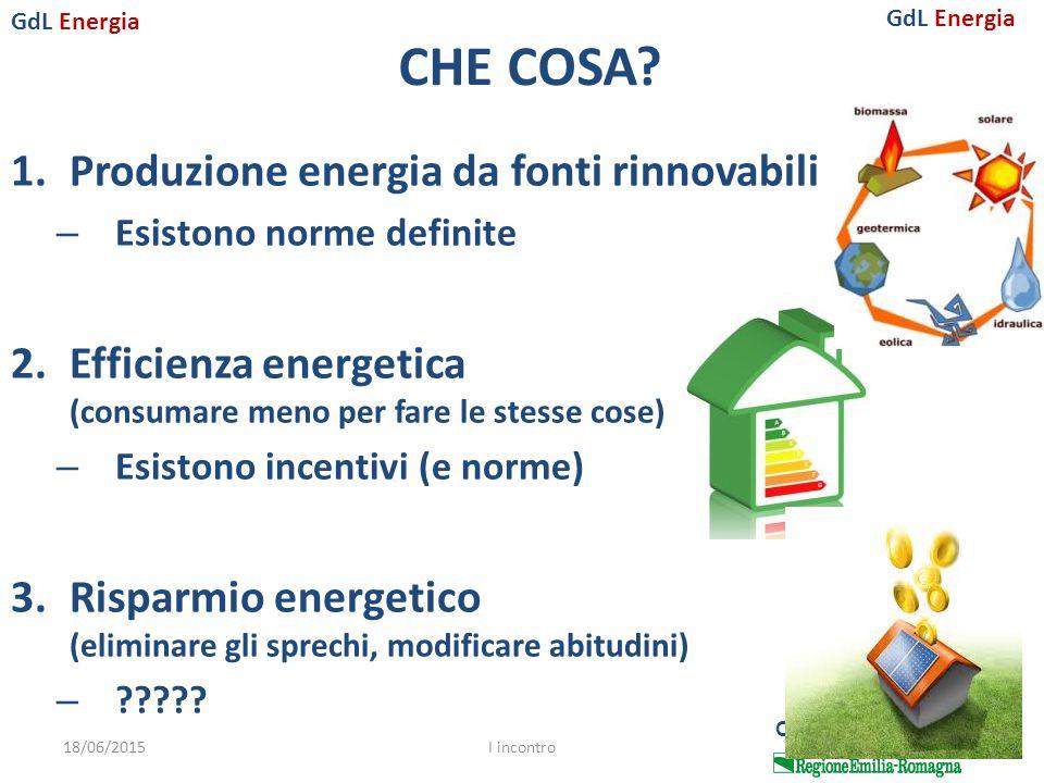 GdL Energia Con il sostegno di: CHE COSA.