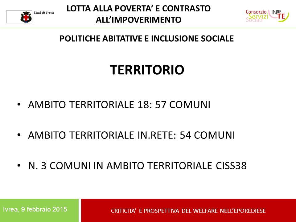 EDILIZIA SOCIALE INSUFFICIENTE OFFERTA DI EDILIZIA SOCIALE RISPETTO ALLE RICHIESTE INSUFFICIENZA RISORSE PER MANUTENZIONE STRAORDINARIA PATRIMONIO DATATO CRITICITA' E PROSPETTIVA DEL WELFARE NELL'EPOREDIESE Ivrea, 9 febbraio 2015 POLITICHE ABITATIVE E INCLUSIONE SOCIALE LOTTA ALLA POVERTA' E CONTRASTO ALL'IMPOVERIMENTO