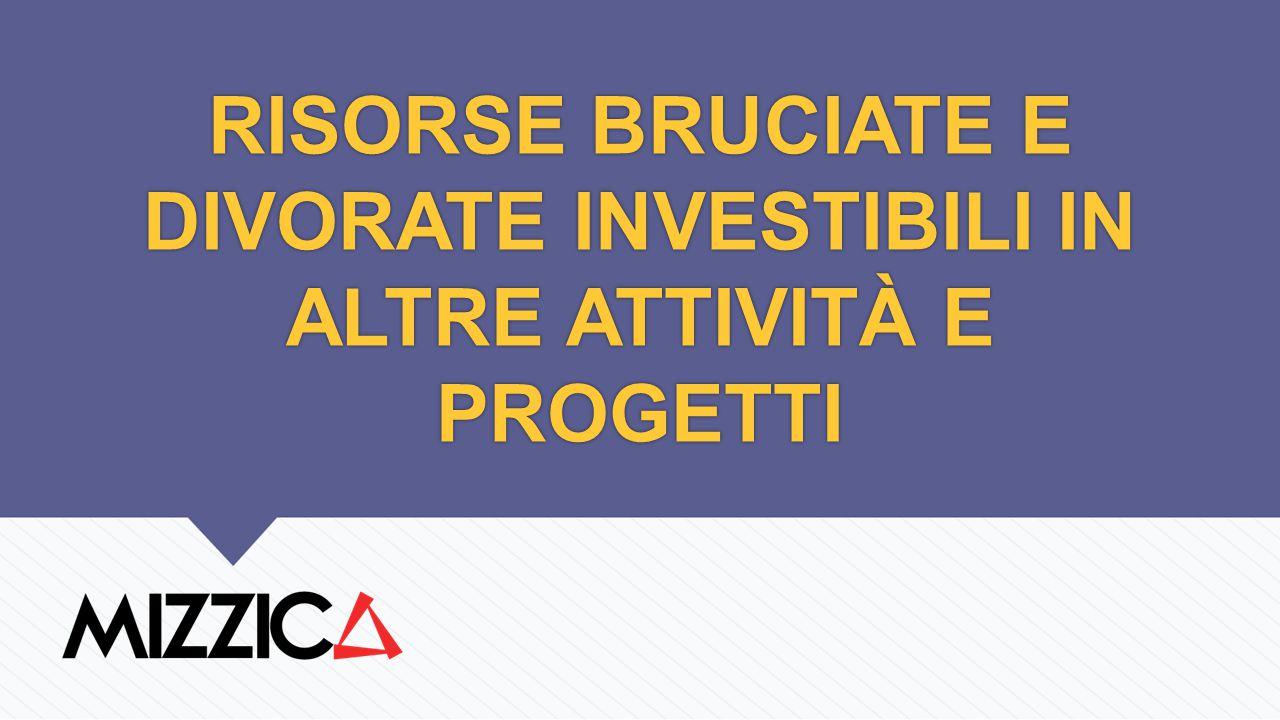RISORSE BRUCIATE E DIVORATE INVESTIBILI IN ALTRE ATTIVITÀ E PROGETTI