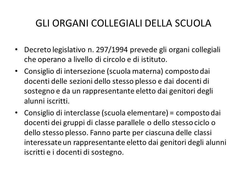 GLI ORGANI COLLEGIALI DELLA SCUOLA Decreto legislativo n. 297/1994 prevede gli organi collegiali che operano a livello di circolo e di istituto. Consi