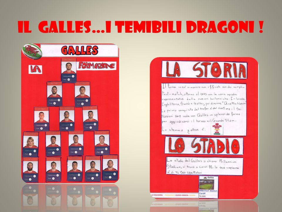 IL GALLES…I TEMIBILI DRAGONI !