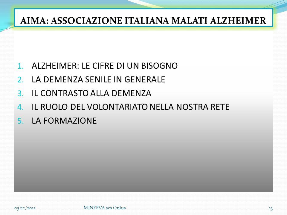 AIMA: ASSOCIAZIONE ITALIANA MALATI ALZHEIMER 1. ALZHEIMER: LE CIFRE DI UN BISOGNO 2.