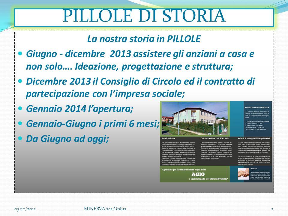 PILLOLE DI STORIA La nostra storia in PILLOLE Giugno - dicembre 2013 assistere gli anziani a casa e non solo….