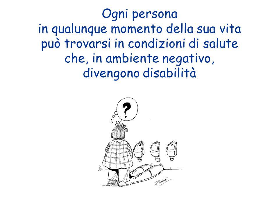 Ogni persona in qualunque momento della sua vita può trovarsi in condizioni di salute che, in ambiente negativo, divengono disabilità
