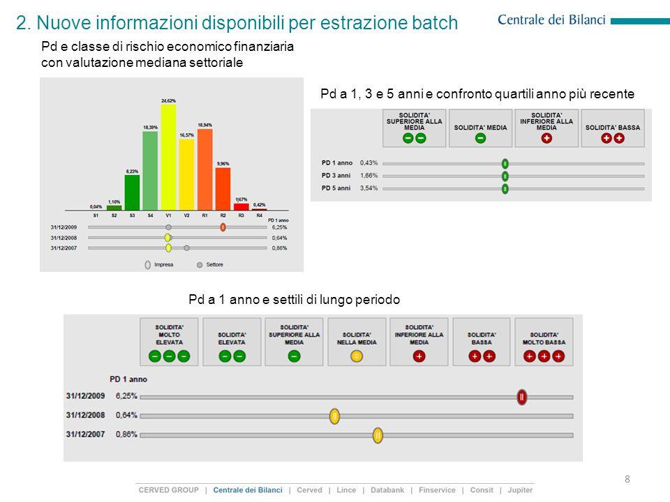 2. Nuove informazioni disponibili per estrazione batch 8 Pd e classe di rischio economico finanziaria con valutazione mediana settoriale Pd a 1, 3 e 5
