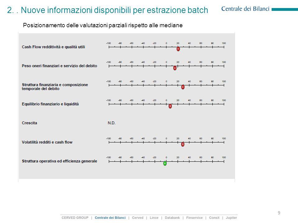 2.. Nuove informazioni disponibili per estrazione batch 9 Posizionamento delle valutazioni parziali rispetto alle mediane