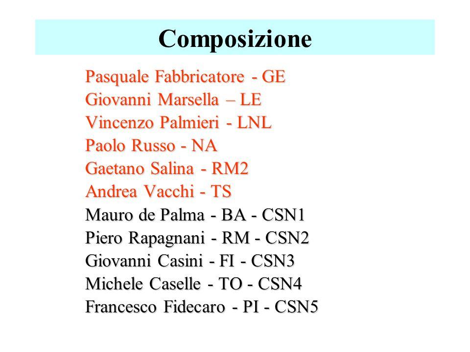 Composizione Pasquale Fabbricatore - GE Giovanni Marsella – LE Vincenzo Palmieri - LNL Paolo Russo - NA Gaetano Salina - RM2 Andrea Vacchi - TS Mauro