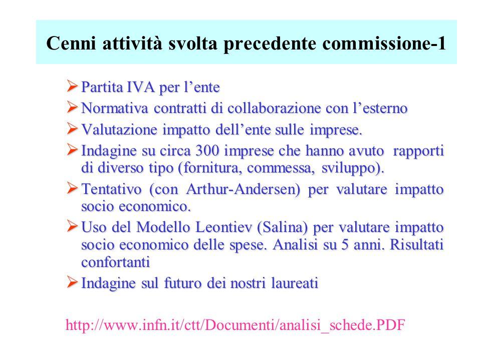 Cenni attività svolta precedente commissione-1  Partita IVA per l'ente  Normativa contratti di collaborazione con l'esterno  Valutazione impatto dell'ente sulle imprese.