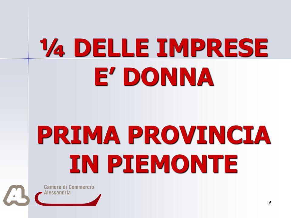 ¼ DELLE IMPRESE E' DONNA PRIMA PROVINCIA IN PIEMONTE 16