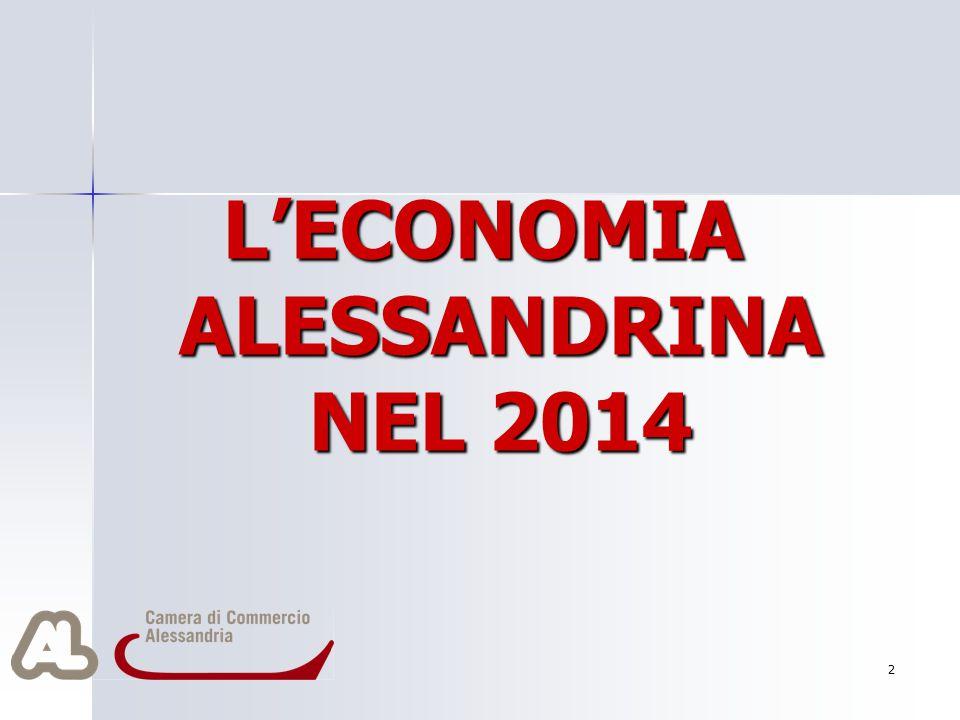 L'ECONOMIA ALESSANDRINA NEL 2014 2