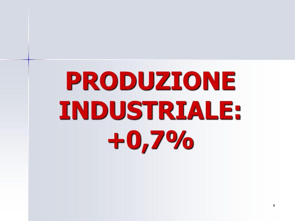 ARTIGIANATO: -2,2%. COSTRUZIONI IN SOFFERENZA 15
