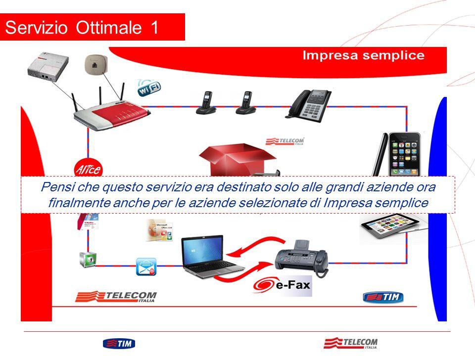 GRUPPO TELECOM ITALIA Pensi che questo servizio era destinato solo alle grandi aziende ora finalmente anche per le aziende selezionate di Impresa semplice Servizio Ottimale 1
