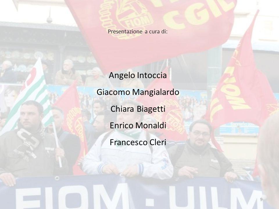 9 Presentazione a cura di: Angelo Intoccia Giacomo Mangialardo Chiara Biagetti Enrico Monaldi Francesco Cleri