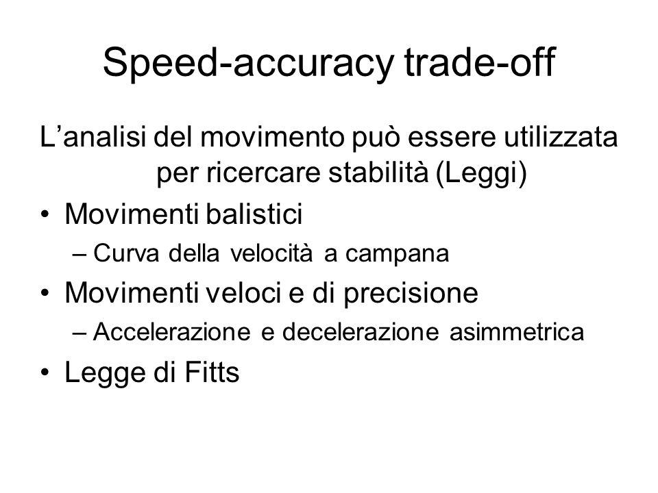 Speed-accuracy trade-off L'analisi del movimento può essere utilizzata per ricercare stabilità (Leggi) Movimenti balistici –Curva della velocità a cam